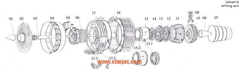 d-18t发动机结构图,16就是反推装置
